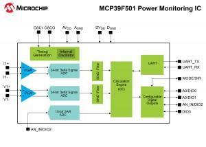 BD_MCP39F501-01