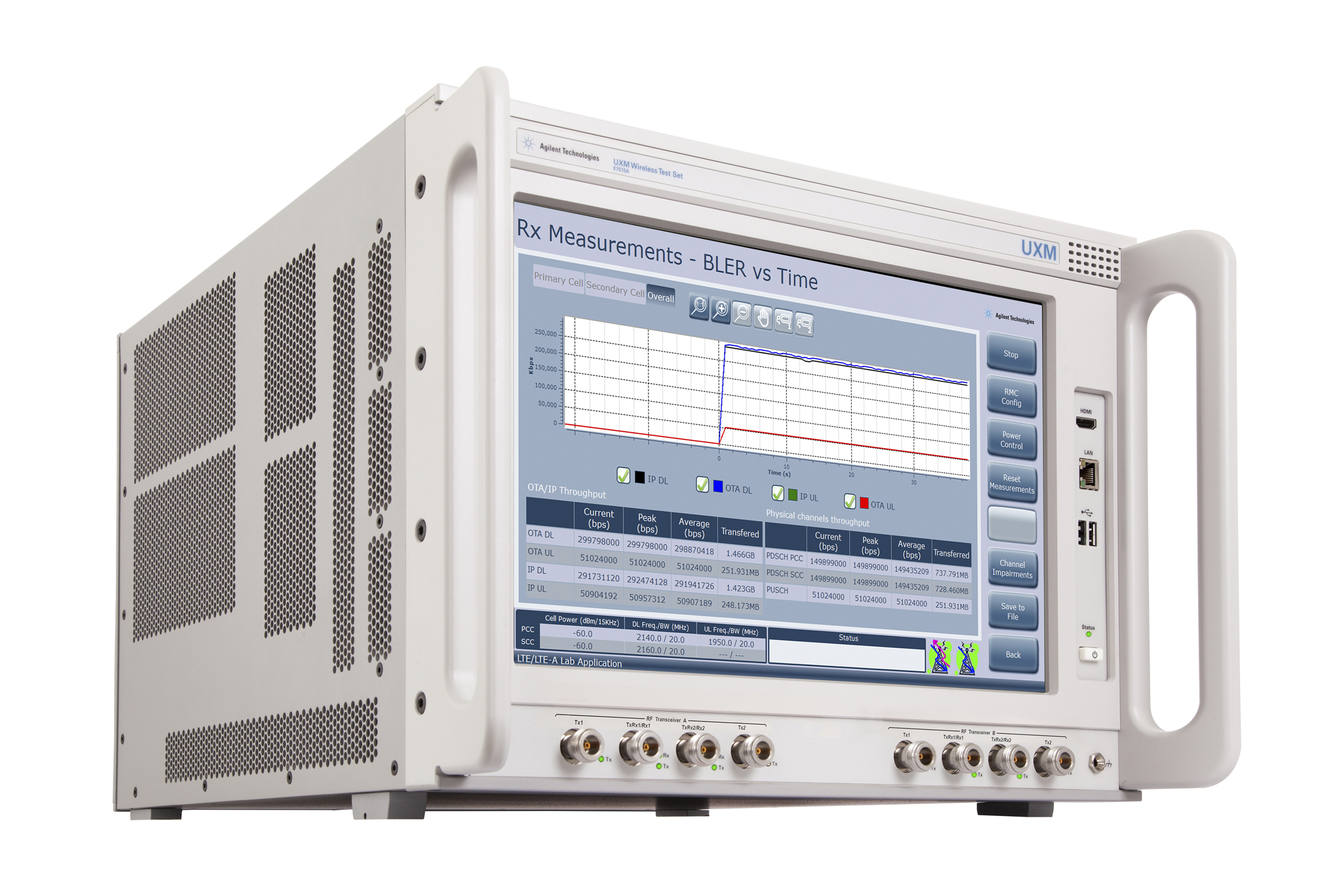 Agilent Technologies UXM Wireless Test Set Enables New Insights into LTE-Advanced Category 6 Chipsets, Devices