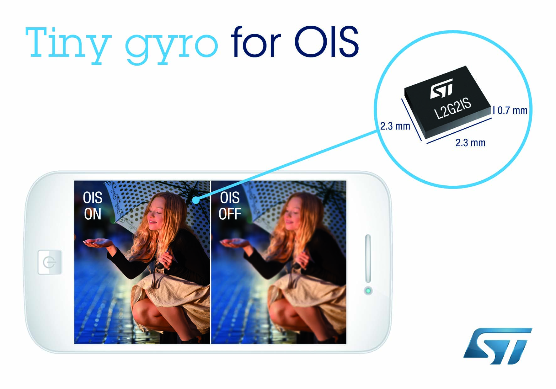 New Optical Image Stabilization Gyroscope from STMicroelectronics Targets Tiny Smartphones and Cameras