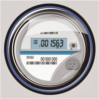 Will the concept of smart meters really help homeowners to save energy in INDIA?