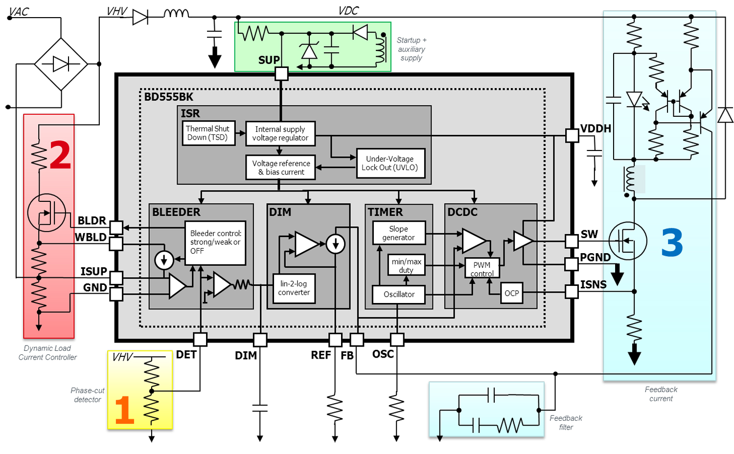 Controller Ic For Dimmable Led Lighting Electronics Maker Non 02 Block Diagram