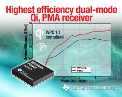 TI delivers highest efficiency dual-mode Qi, PMA wireless power receiver