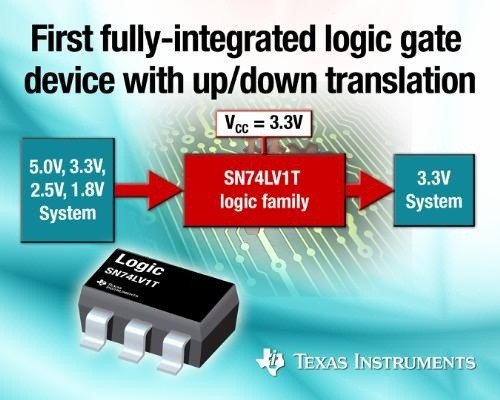 TI introduces first fully integrated logic gate device with up/down translation
