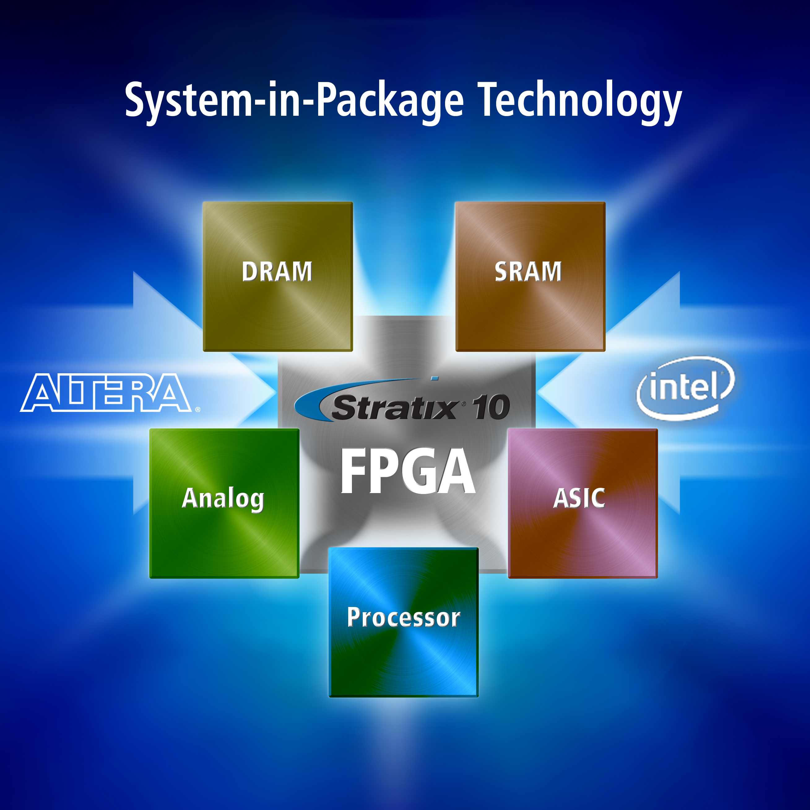 Altera and Intel Extend Manufacturing Partnership to Include Development of Multi-Die Devices