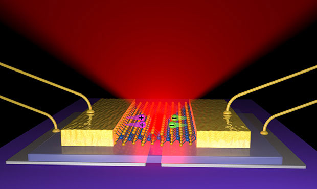 Scientists built thinnest-known LEDs as stronger, more energy efficient
