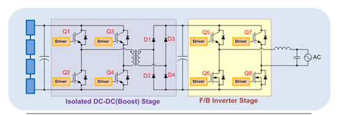 Isolated DC DC boost stage