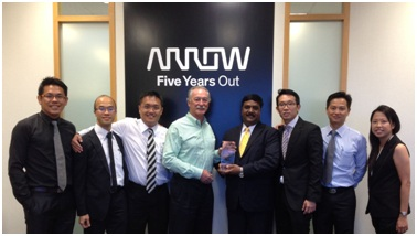 Littelfuse Receives 2013 Supplier of the Year Award for Asia-Pacific from Strategic Channel Provider, Arrow