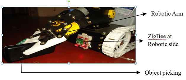 Embedded System Design for Robotic Arm Control