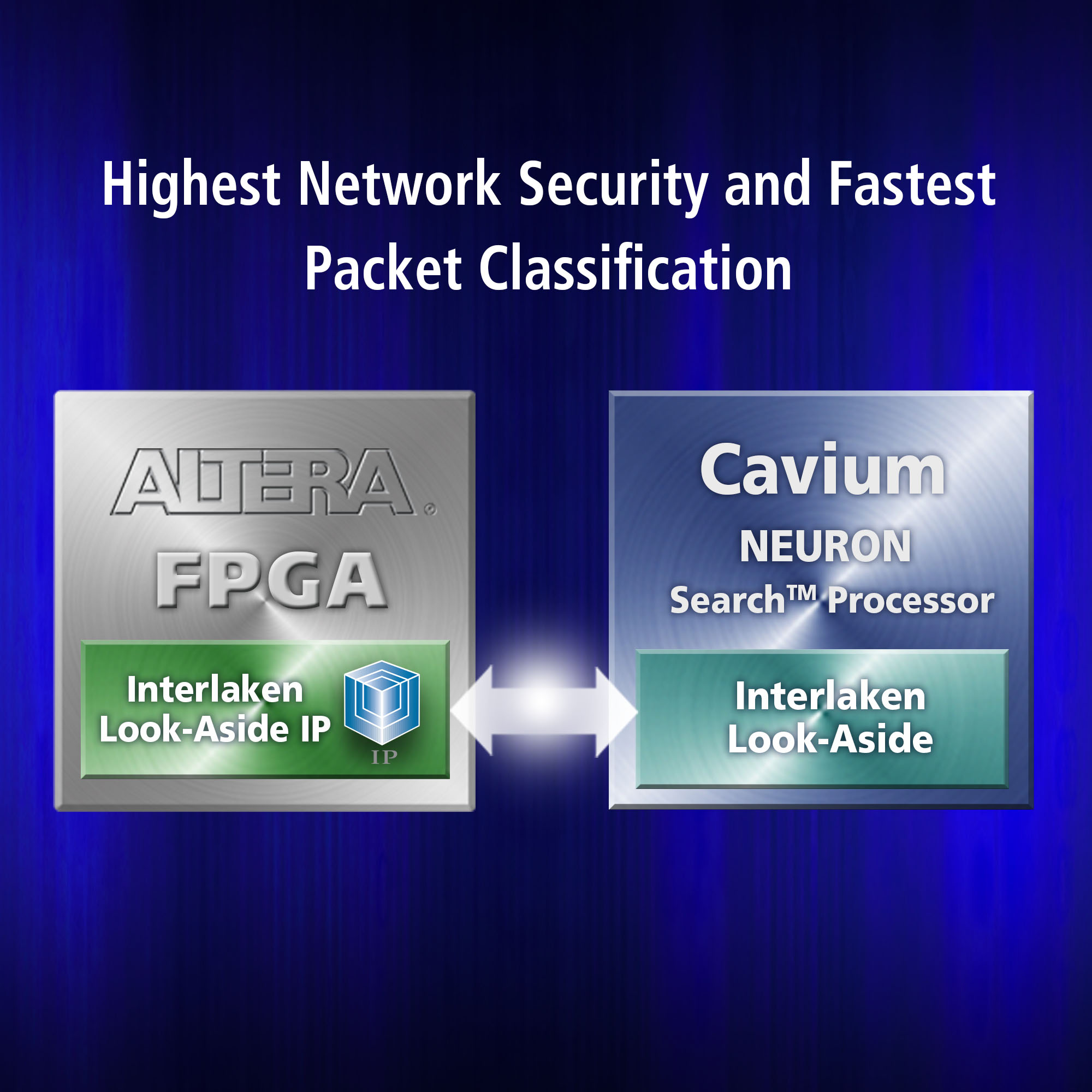 Performance metrics achieved using Altera's Interlaken Look-Aside IP core interfacing with Cavium's NEURON Search Processor