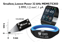SiTime enables MEMS timing market enters IoT and Wearables