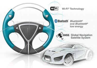 Texas Instruments announced WiLink 8Q for Automotive