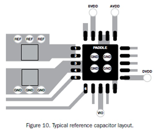 Figure 10: Typical reference capacitor layout
