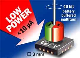 Battery-Buffered 40-Bit Multiturn Hall Encoder