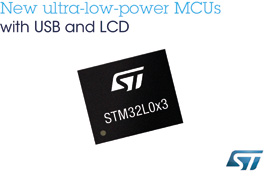 32-bit general-purpose microcontrollers STM32L0 Now in India