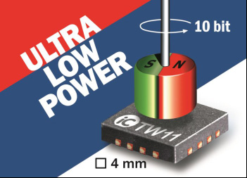 iC-TW11: Ultra Low Power 10-Bit Hall Encoder