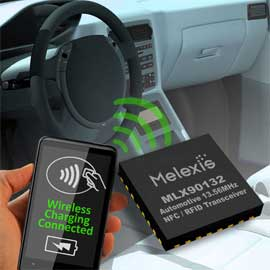 Melexis Launches Automotive Ready Wireless Charging & NFC Reference Design with Freescale