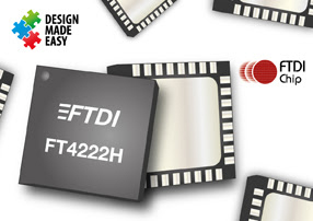 Highly Advanced, IO-Packed & Power Efficient USB 2.0 to SPI/I2C Bridge Chip