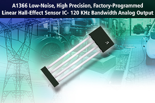 Allegro MicroSystems, LLC Announces New Low-Noise, High-Precision, Factory-Programmed Linear Hall-Effect Sensor IC