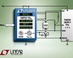 4-Channel PMBus Power System Manager with Input Energy Monitoring for Comprehensive Digital Power System Management