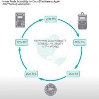 Maxim Integrated ZON family of metering SoCs