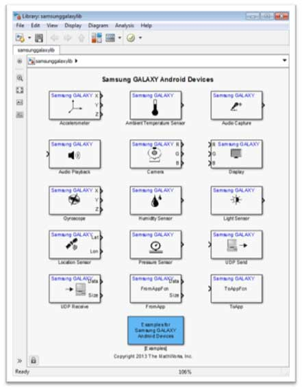 Figure 3 : Simulink blocks available that support the Samsung Galaxy Android devices