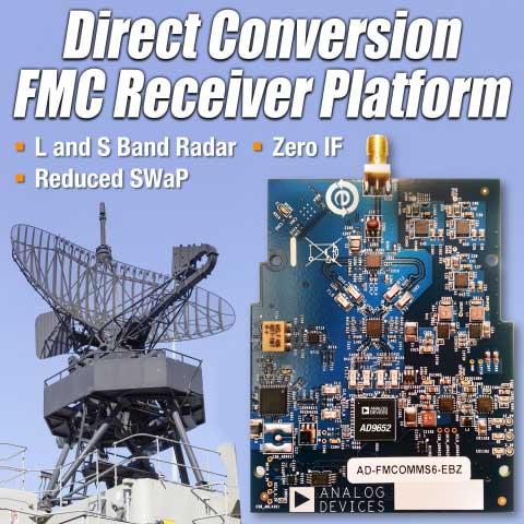 Analog Devices Unveils Direct Conversion Receiver Development Platform for Radar Systems