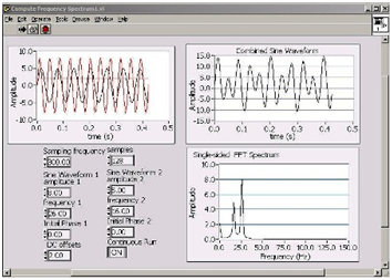NI-Labview-Software-for-Solar-Tracker