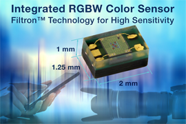 Vishay Intertechnology Launches Integrated RGBW Color Sensor