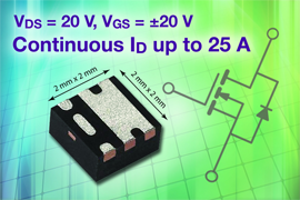 Vishay Intertechnology 20 V MOSFET in PowerPAK® SC-70 Brings Power Density and Reliability to Portable Electronics