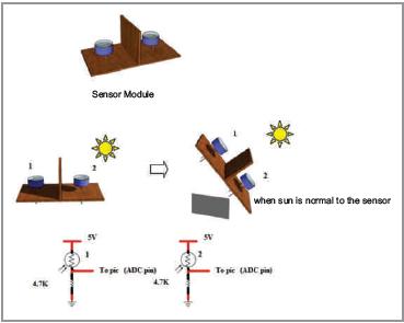 sensors-in-solar-tracker