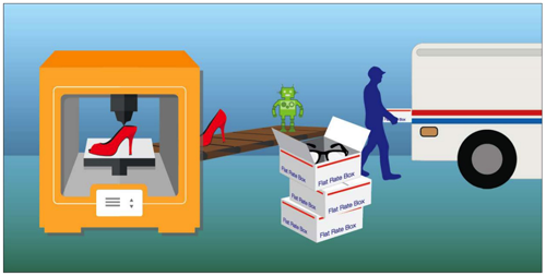 3D Printing and its Implications for the Global Logistics Industry