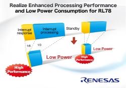 Renesas Electronics New CC-RL C Compiler for RL78 Microcontrollers