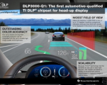 TI DLP® chipset for automotive head-up display