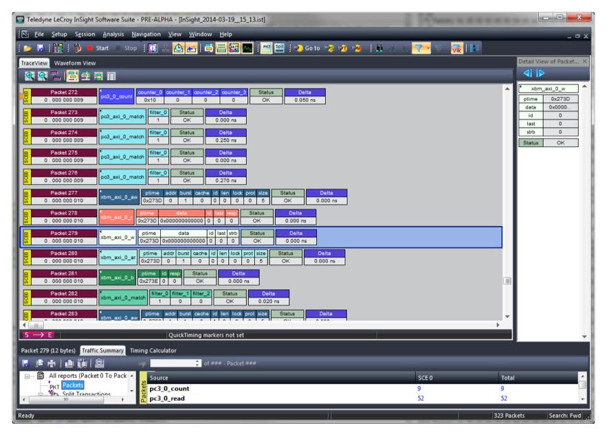 UltraSoC and Teledyne LeCroy collaborate to unify debug and validation for system designers
