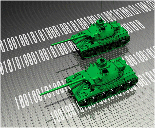 Addressing the concerns of CYBER Warfare
