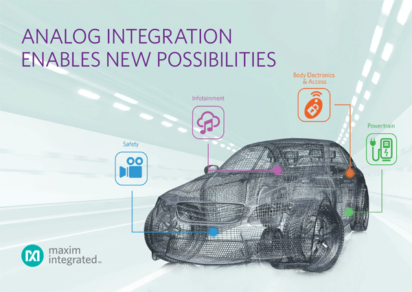 Maxim Integrated Collaborates with NVIDIA® on DRIVE™ CX and PX Platforms for Automotive Infotainment