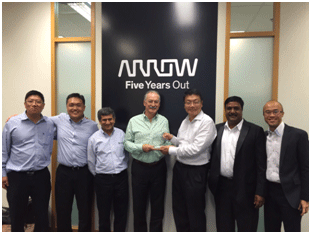Arrow Asia Pacific Recognizes Littelfuse with Best Engagement and Partnership Award