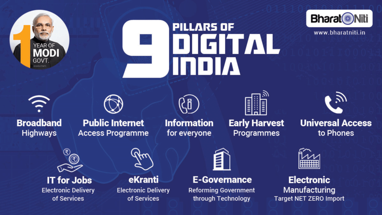 digital india Digital india is a programme to prepare india for a knowledge future a programme to transform india into digital empowered society and knowledge economy.