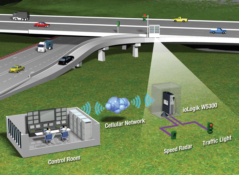 Intelligent Traffic Control System | Electronics Maker