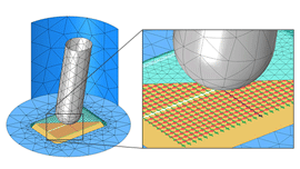 Webinar on Capacitive Touchscreen Simulations with COMSOL Multiphysics®