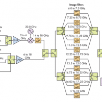 Fig 1. This traditional frequency-converter architecture employs banks of filters for spurious signal rejection.