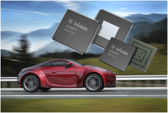 Microcontroller Multicore Architecture to advance Indian Automotive Industry