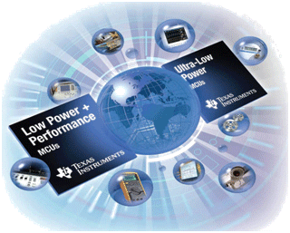 Wireless Microcontroller-Based Solutions