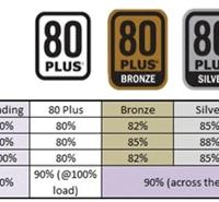 80-PLUS-certified-PSU