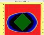 bert_eye_diagram