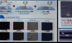 Latest trends in the conductive inks business