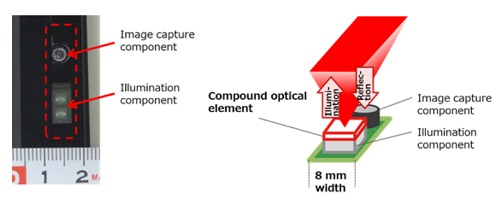 Figure 1: Prototype optical unit (Left, photo: a dotted line surrounds the components; right, a schematic diagram)