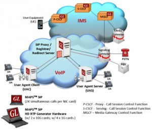 maps-sip-web-architecture