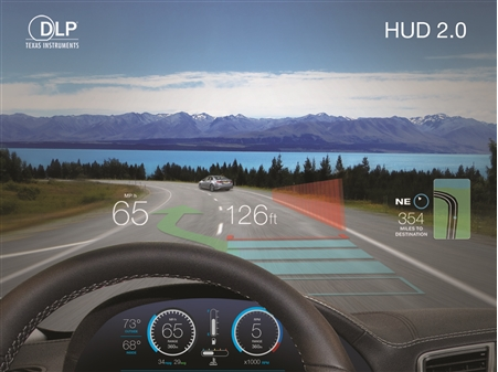 Decoding The Application Of Augmented Reality In