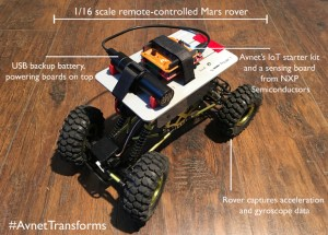Avnet makes a push into IoT through Mars rover demo